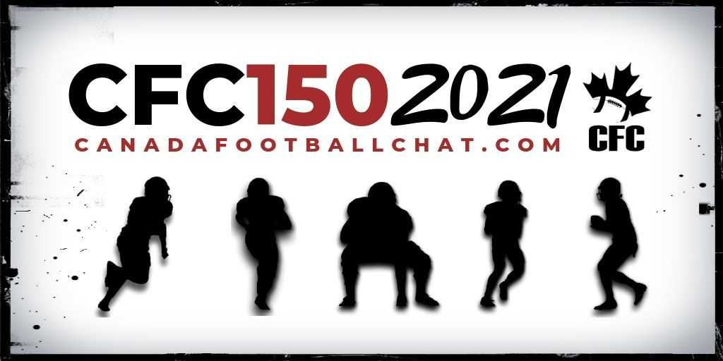 CFC150 Class 2021 PLAYER RANKINGS (August)