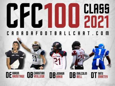 CFC100 Class 2021 6th Edition RANKINGS