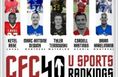 CFC40 U Sports Draft Class (CFL) 2020 1st Edition RANKING