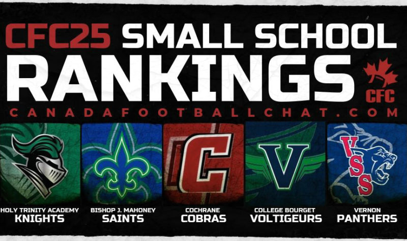 CFC25 2019 Small School RANKINGS (3): A new No. 1 emerges as whole list gets jostled
