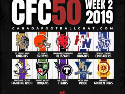 CFC50 2019 High School RANKINGS (2): Tough weekend see's 3 new top 10s