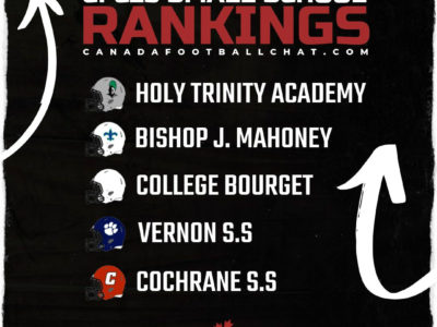 CFC25 2019 Small School RANKINGS (5): Upsets see 5 new teams ranked, plus 1 new top 10