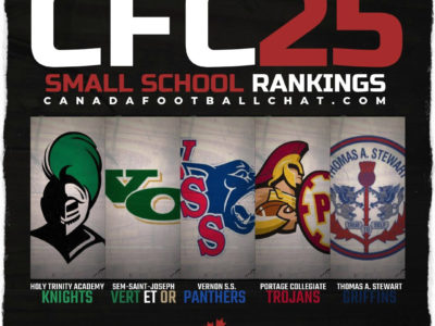 CFC25 2019 Small School RANKINGS (7): Status quo at the top, 2 new teams get the nod, and upset in QC