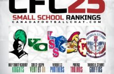CFC25 2019 Small School RANKINGS (6): Upset in QC shift top 10, plus say hello to 3 new teams