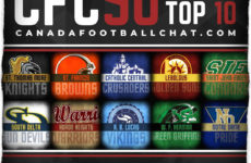 CFC50 2019 High School RANKINGS (7): 5 new teams ranked as playoffs loom