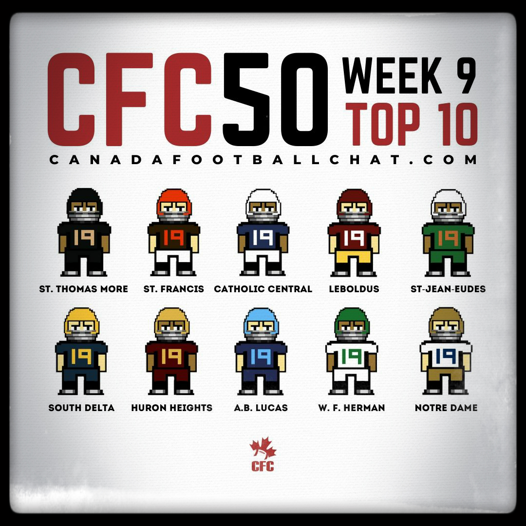 CFC50 2019 High School RANKINGS (9): Calm before the storm, things about to heat up as championships on the line