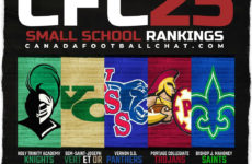 CFC25 2019 Small School RANKINGS (10): Saints crack top 5 after win in Sask., playoff hopes still alive