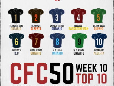CFC50 2019 High School RANKINGS (10): Losses in BC, AB shift rankings, 1 new team gets ranked