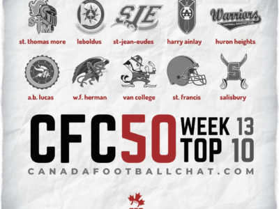 CFC50 2019 High School RANKINGS (13): AB crowns provincial champ causing top 5 shuffle