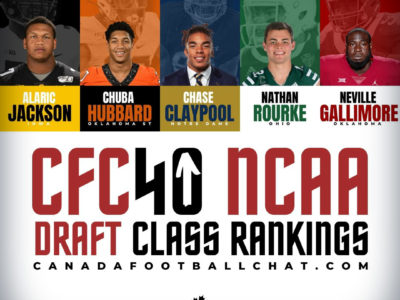 CFC40 NCAA Draft Class 2nd Edition RANKING (DEC)
