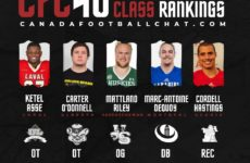 CFC40 U Sports Draft Class (CFL) 2020 2nd Edition RANKING