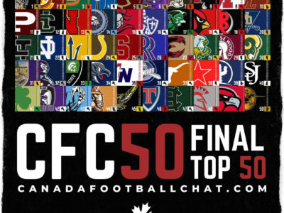 CFC50 2019 High School RANKINGS (FINAL): STM reign for the third straight year