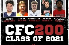 CFC200 Class 2021 2nd Edition PLAYER RANKINGS
