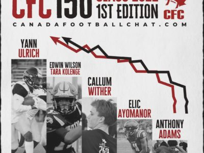 CFC150 Class 2022 1st Edition PLAYER RANKINGS