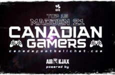 DECEMBER UPDATE: Madden 21 Top 15 Canadian Gamers (Active Leaderboard)