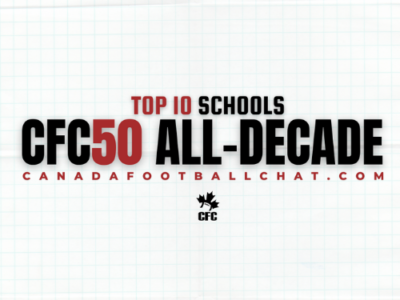 CFC50 All-Decade Top 10 Schools