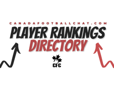 CFC Rankings Directory