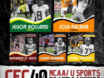 CFC40 NCAA/U Sports 2021 Draft Rankings FINAL EDITION