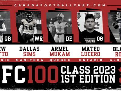 CFC100 Class 2023 1st Edition PLAYER RANKINGS