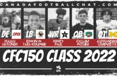 CFC150 Class 2022 4th Edition PLAYER RANKINGS