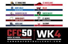 CFC50 2021 High School RANKINGS (WEEK 4): Manitoba kickoff with some top ten chaos