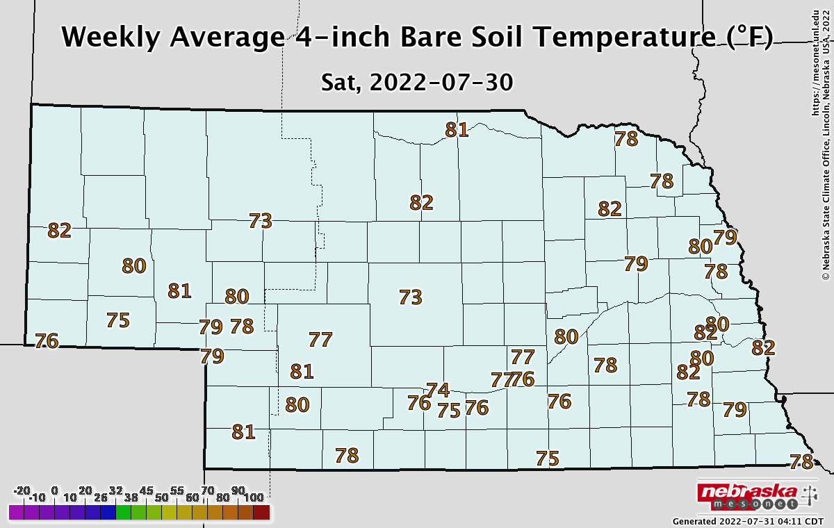 Seven-day average soil temperatures