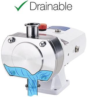 Drainable PD pump