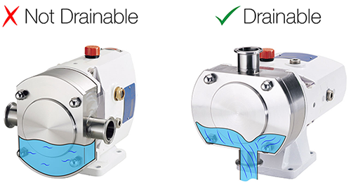 Drainable vs Not drainable PD pumps
