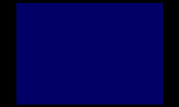 Syntiro Dynamics Logo