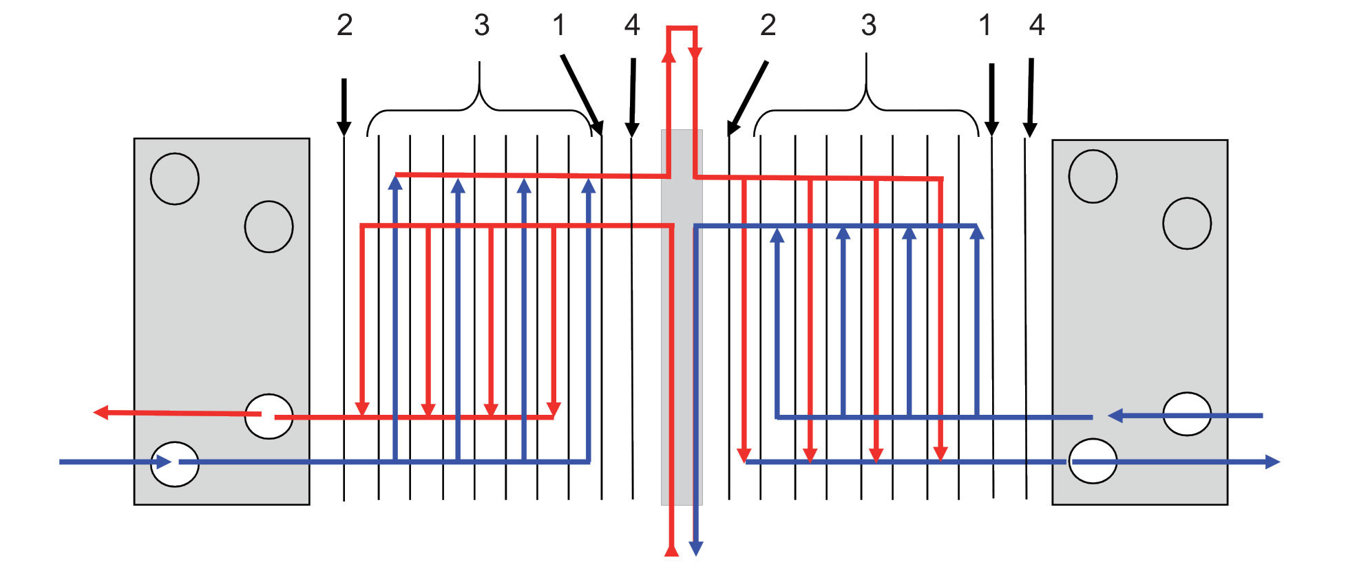Heat Exchanger Multi-Section