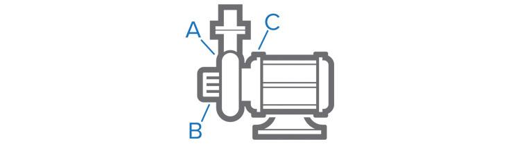 Slurry Pump Components Icon