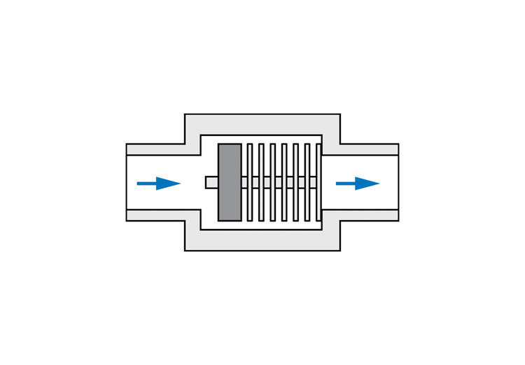 What is a check valve - inline check valve