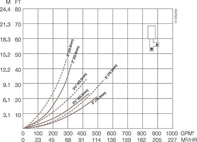 736-Pressure-Drop-Diagram