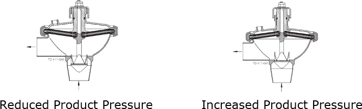 Alfa-Laval-CPMO-2-reduced-increased-product-pressure