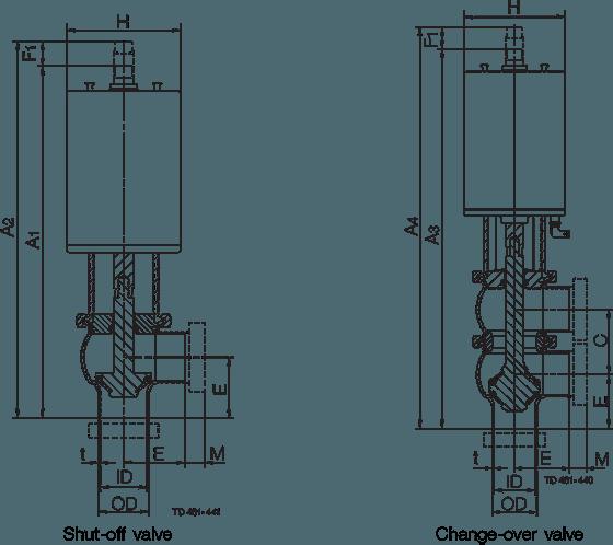 Alfa-Laval-Unique-7000-series-dimensions