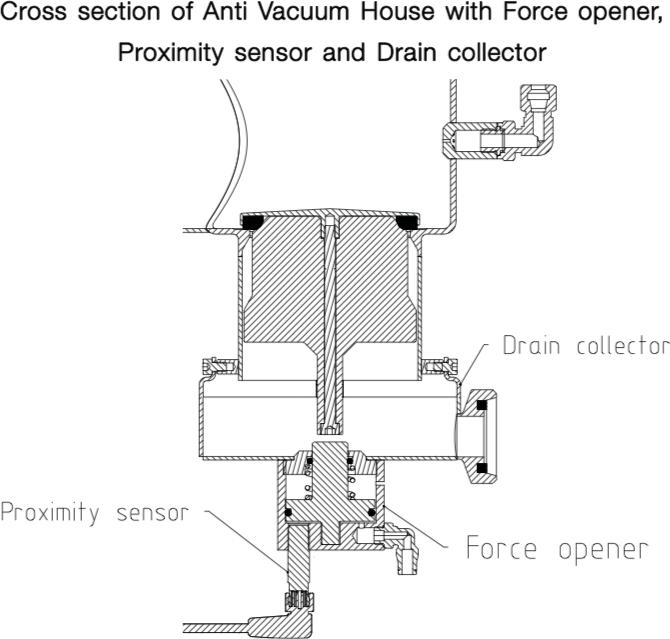 Anti Vacuum House Cross Section