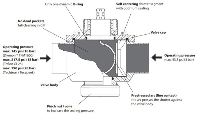 LAUFER_Principle_of_Design2