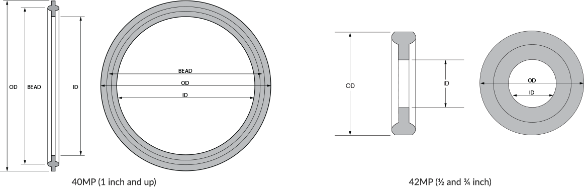 Tri-clamp-gasket-cross-section40-42