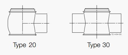 Unique-TO-Valve-Body-Combinations