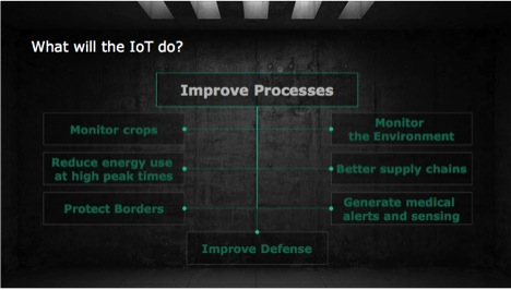 IoT Processes