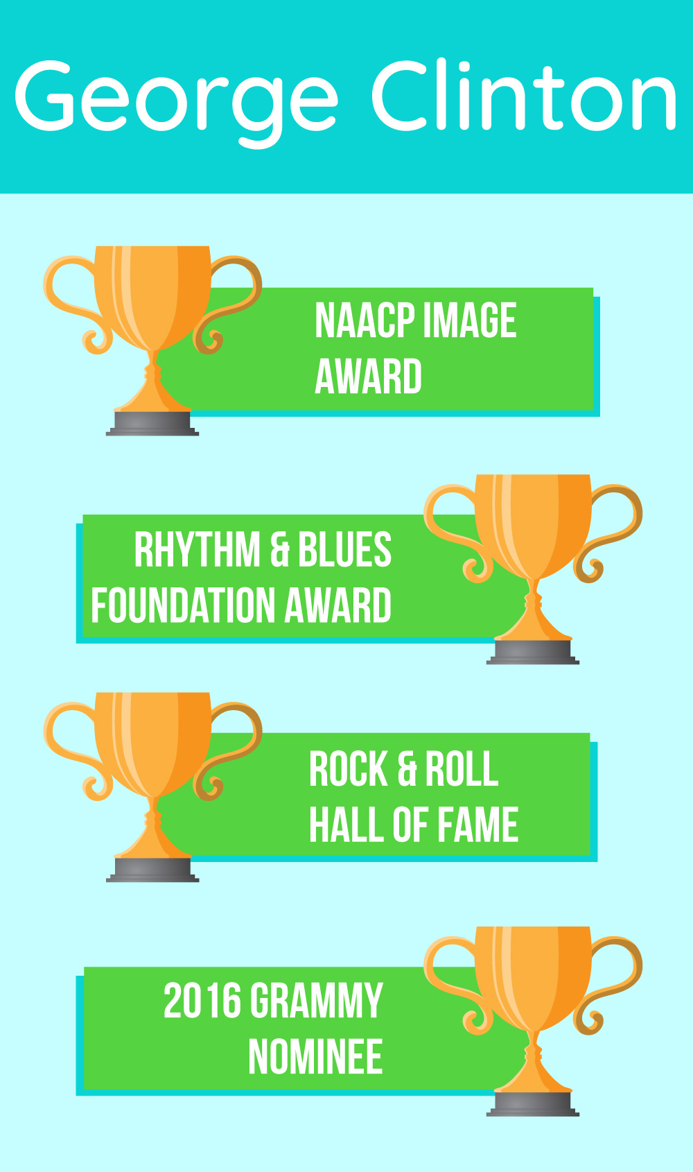 george clinton awards infographic