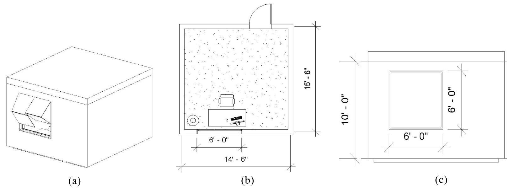 Figure 6: (a) Perspective view of the case study model; (b) Floor plan of the case study model; (c) South elevation of the case study model