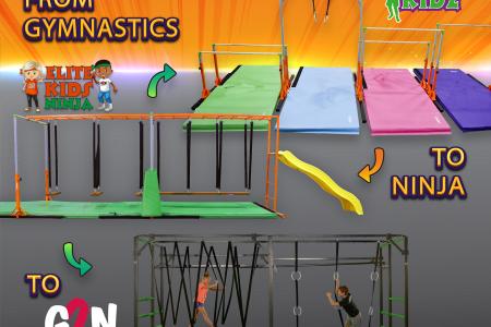 Preschool Gymnasts to Little Ninjas to G2N Ninjas