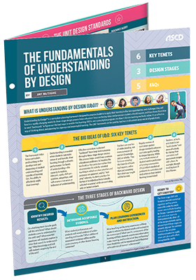 The Fundamentals of Understanding by Design - Quick Reference Guide