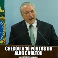 CHEGOU A 10 PONTOS DO ALVO E VOLTOU