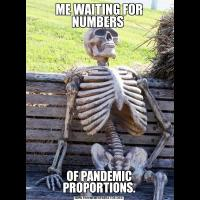ME WAITING FOR NUMBERS OF PANDEMIC PROPORTIONS.