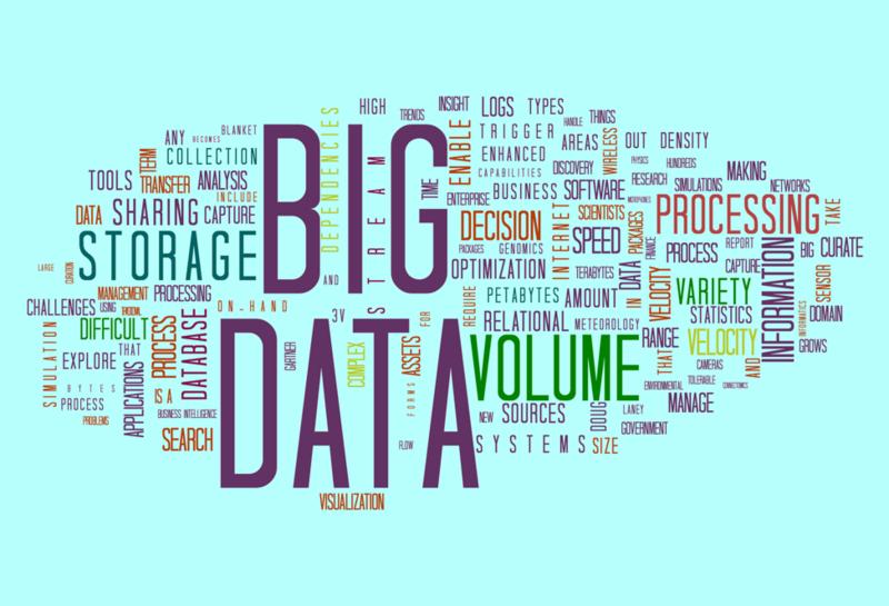 Big Data and Analytics - Forward Leading