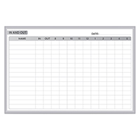 whiteboards magnetic dry erase markerboards ghent