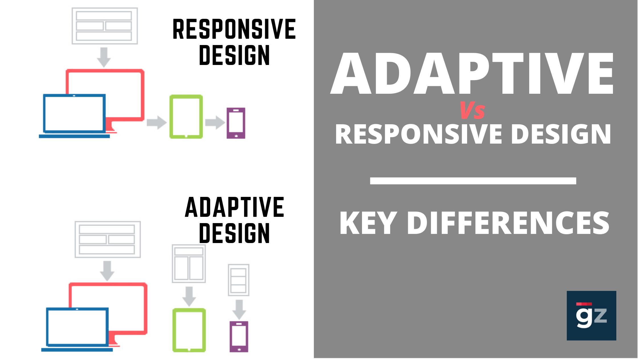 Adaptive Vs Responsive Design – Key Differences To Know