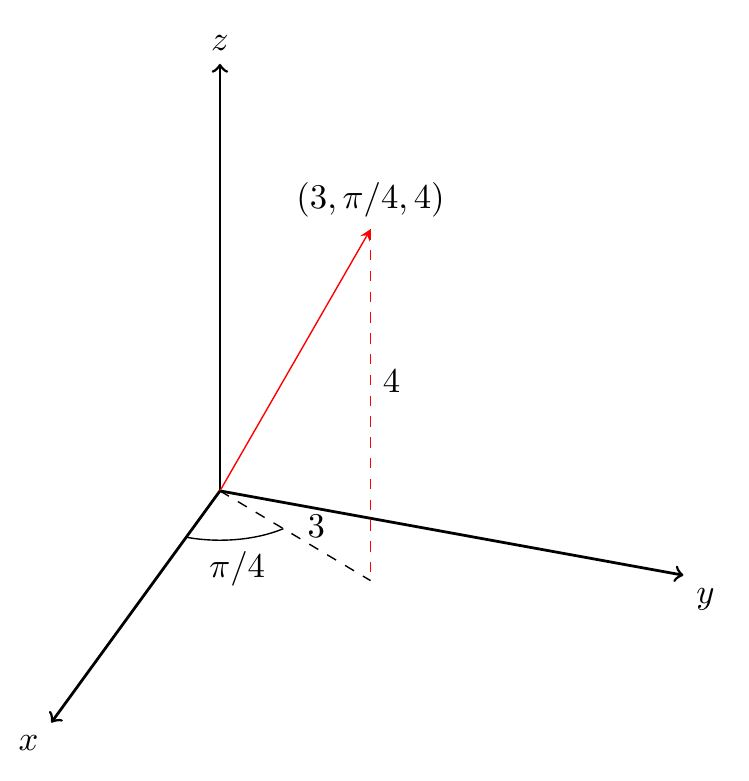 Point in cylindrical coordinates